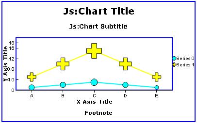 Js:Chart